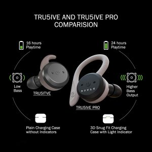 Boult Audio AirBass Tru5ive Pro True Wireless in-Ear Earphones with Mic, IPX7 Waterproof Headphone with Qualcomm, Auto Pairing & Playtime Up to 24 Hours with Charging Case (Black)